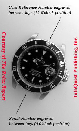 Rolex Case Reference Number Locations